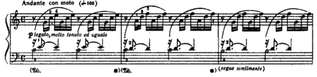 22 Easy Classical Piano Songs - Joshua Ross
