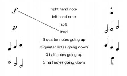 music symbols piano