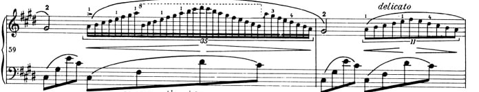 Nocturne No.20 in C Sharp Minor